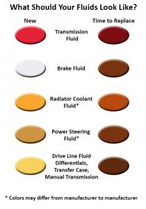 fluid-colors