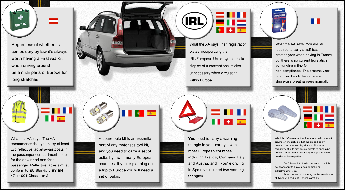 Driving In Europe What You Need To Have In Your Car