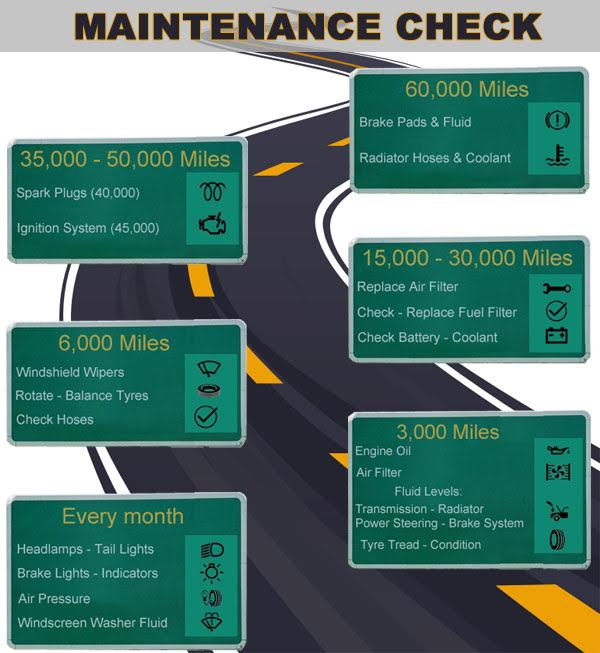 Car Maintenance Check